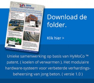 download-de-folder